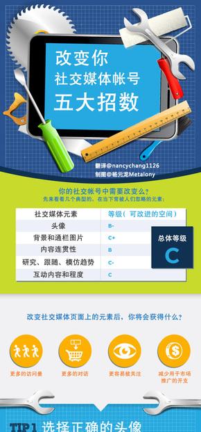 【演界网独家信息图表】科技实用-改变社交媒体账号5大招数
