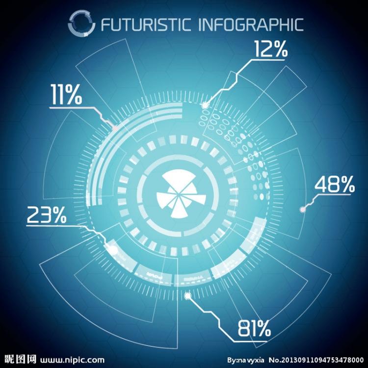 【演界信息图表】扁平商务-科幻比例展示
