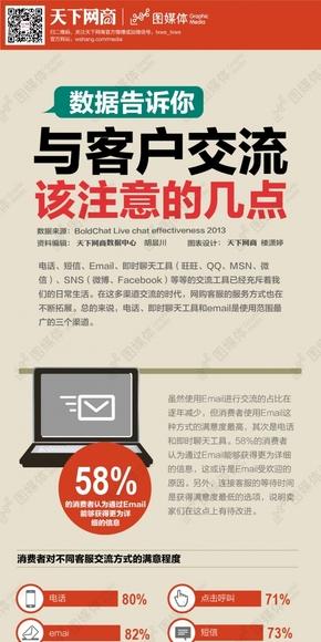 【演界信息图表】素雅简约-与客户交流该注意的几点