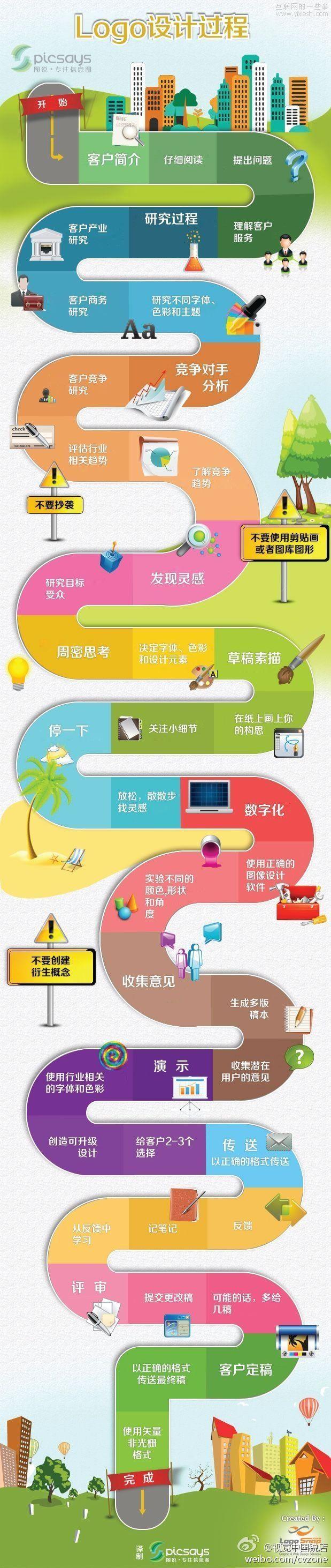 【演界信息图表】扁平卡通-logo设计过程