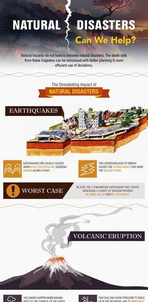 【演界信息图表】扁平卡通-面对自然灾害-我们可以做什么