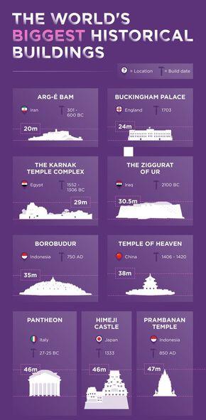 【演界信息图表】扁平剪影-世界上最伟大的历史建筑