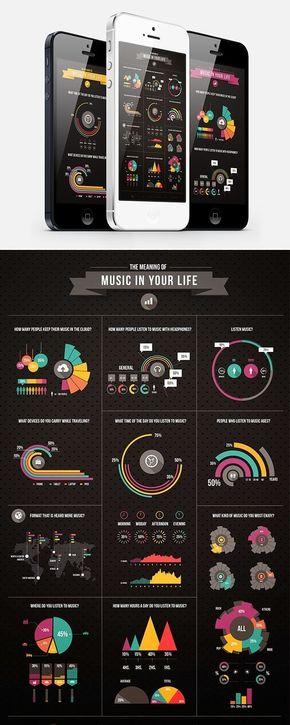 【演界信息图表】ios风简洁-生活中的音乐