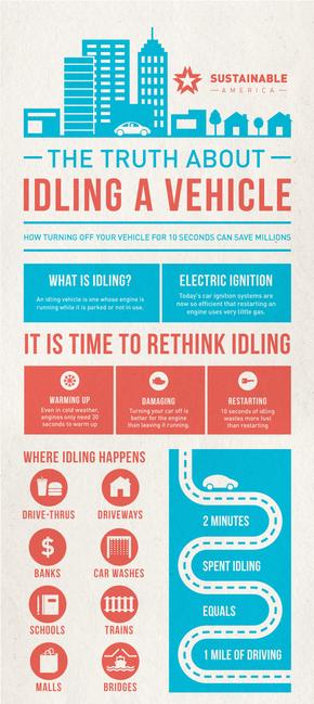 【演界信息图表】清新彩色-为何停车10秒即可以节省数百万