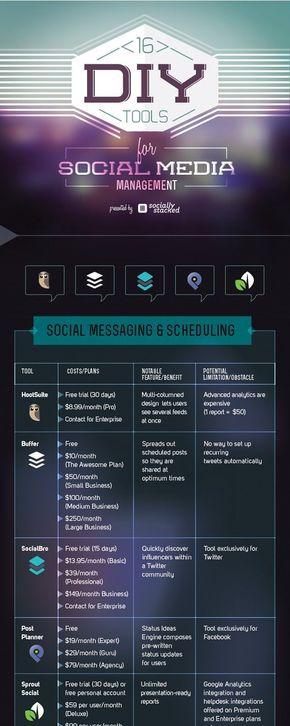 【演界信息图表】磨砂科技-社交媒体DIY工具