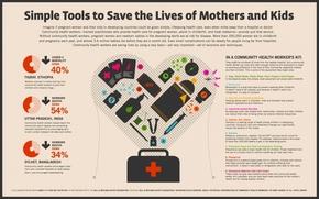 [演界信息图表]扁平化信息图-挽救母婴生命的小工具