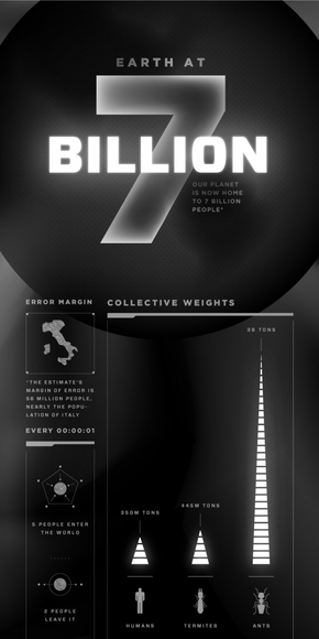【演界信息图表】黑色大气-七十亿人口的地球