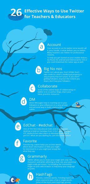 【演界信息图表】LOGO巧用-推特的26种高效使用方式