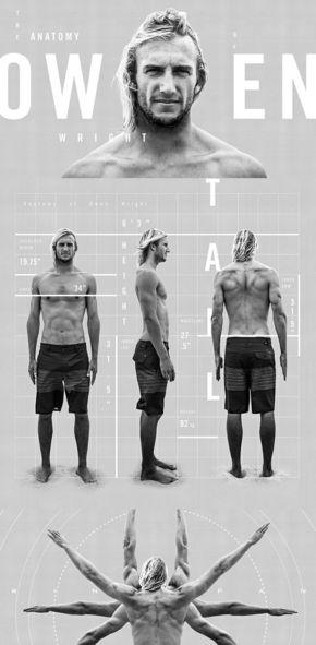 【演界信息图表】欧美杂志风-Owen Wright的人体密码