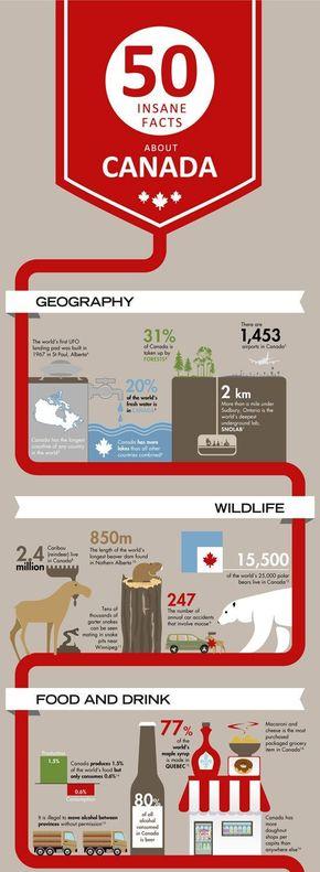 【演界信息图表】红褐扁平-加拿大的50个难以置信的事实