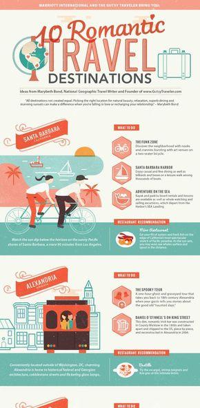 【演界信息图表】扁平卡通-10个浪漫旅游目的地