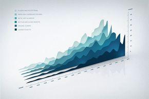 【演界信息图表】IOS风-多组数据图表