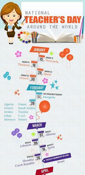 【演界信息图表】扁平卡通-国际上的教师节