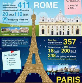 【演界信息图表】大字数据风-巴黎和罗马