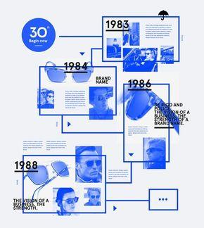 【演界信息图表】深蓝风-年代的数据图表