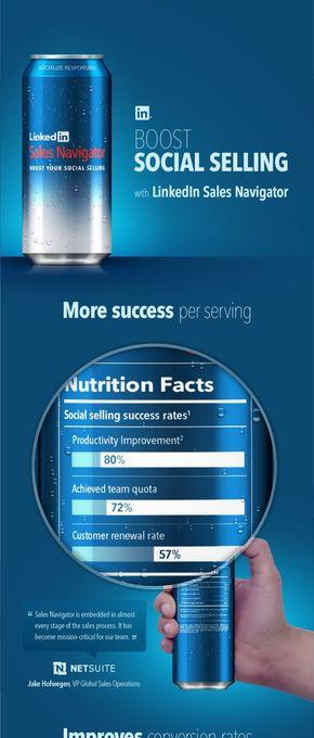 【演界信息图表】深蓝风-社会销售相关数据