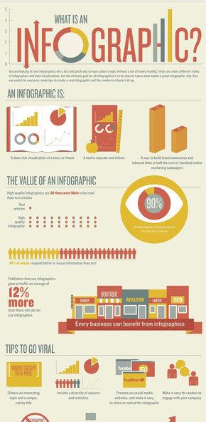 【演界信息图表】infographic 欧美信息图表赏析