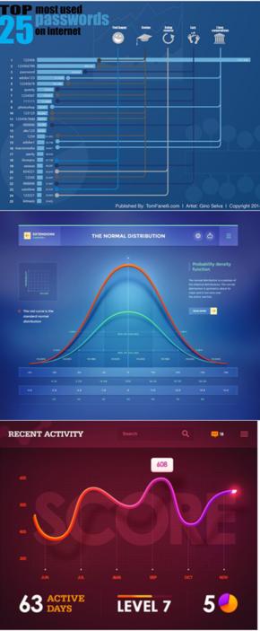【演界信息图表】IOS风-曲线对比数据图表