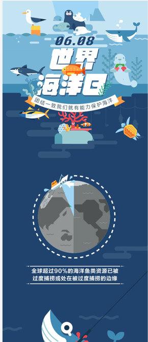 【演界信息图表】海洋资源被过度捕捞有多严重