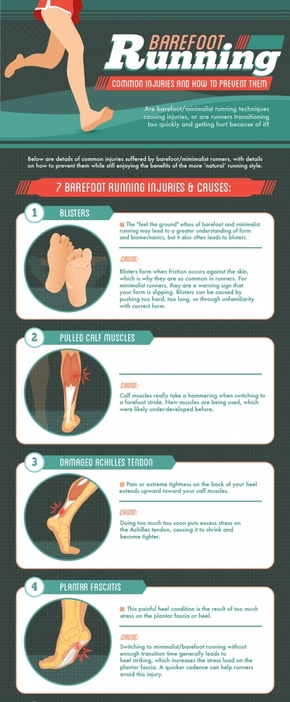 【演界信息图表】墨绿风格-赤脚跑步:常见伤