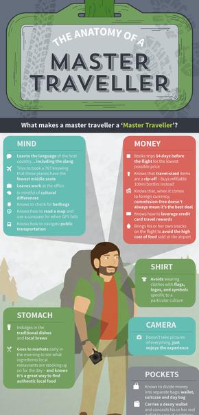 【演界信息图表】一图分解-成为大师级旅行者