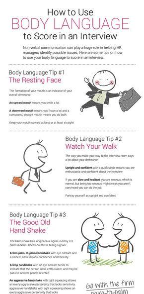 【演界信息图表】白底图文-如何运用肢体语言来进行面试
