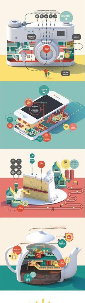 【演界信息图表】创意实物与图标拼接设计-居家生活