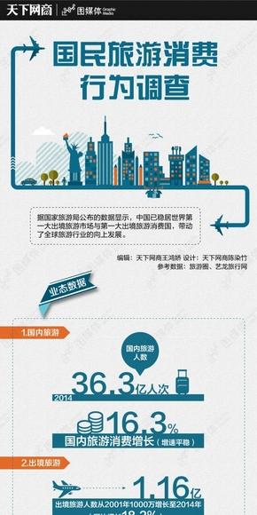 【演界信息图表】扁平卡通--2014年国民旅游消费行为调查