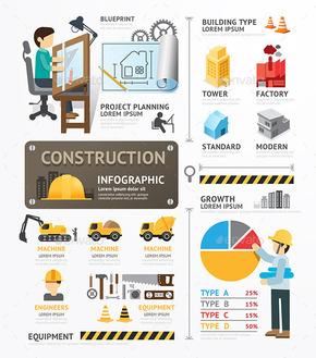 【演界信息图表】多彩扁平-建筑信息图表
