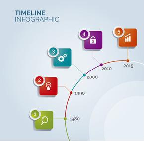 【演界信息图表】绚丽-时间轴信息图表