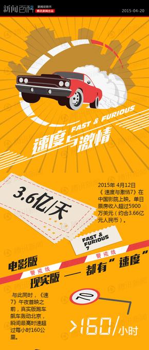 【演界信息图表】文字倾斜设计作为长图区隔-北京超跑飙车VS速7
