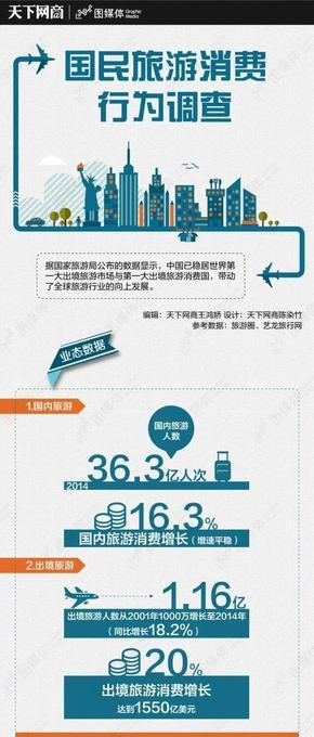 【演界信息图表】蓝黄搭配-2014年国民旅游消费行为调查