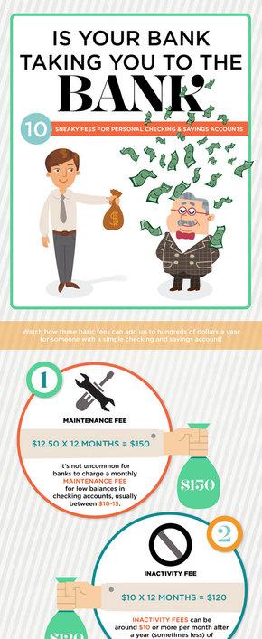 【演界信息图表】卡通风-十项个人普通账户和活期储蓄账户狡猾的收费