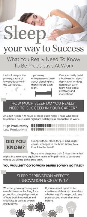 【演界信息图表】黑白风格-睡眠有助于成功