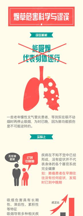 [演界信息图表]卡通绘-烟草危害科学与谬论7