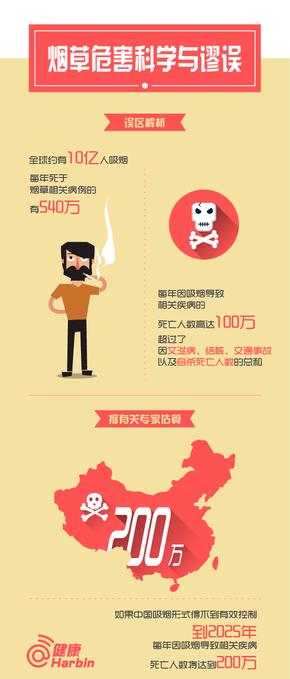 [演界信息图表]卡通绘-烟草危害科学与谬论8