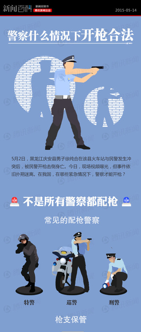 【演界网信息图表】 天蓝色风格-警察什么情况下开枪合法?