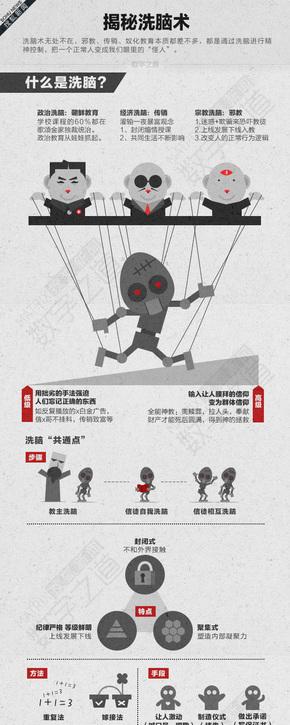 【演界信息图表】灰色小人-起底洗脑术