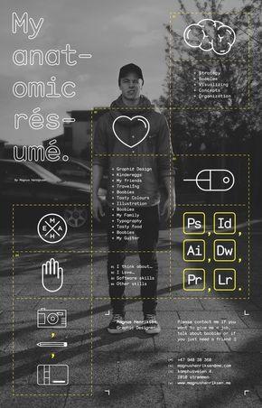 【演界信息图表】简历创意-我的解剖报告