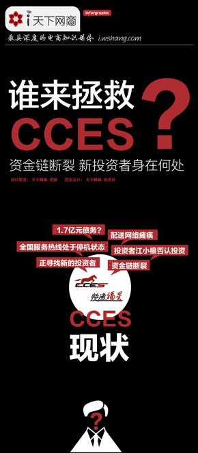 【演界信息图表】黑背景少图大字-谁来拯救CCES资金断裂 新投资者身在何处?