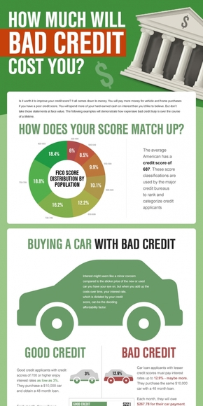 【演界信息图表】绿色金融-不良信贷的成本