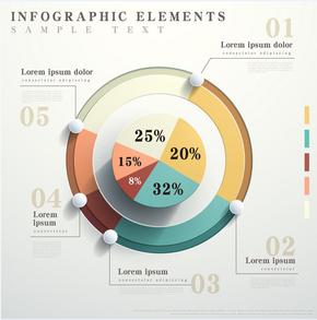 【演界信息图表】立体数据-圆形百分比