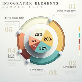 【演界信息图表】圆形彩色-圆形百分比信息图表