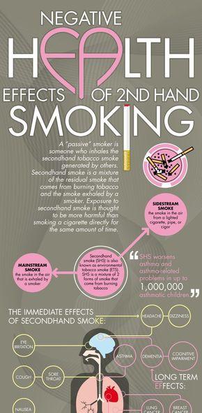 【演界信息图表】灰色粉色-二手烟对健康的危害