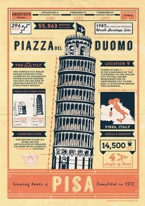 【演界信息图表】古典建筑-比萨斜塔