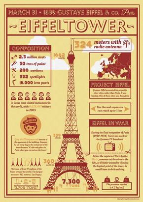 【演界信息图表】古典-图解艾菲尔铁塔