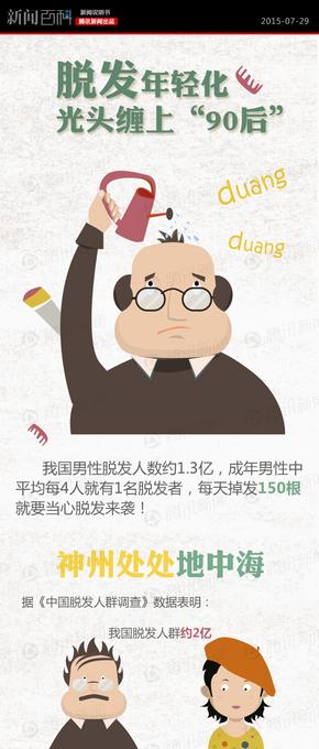 """【演界网信息图表】扁平化风格-脱发年轻化,光头缠上""""90后"""""""