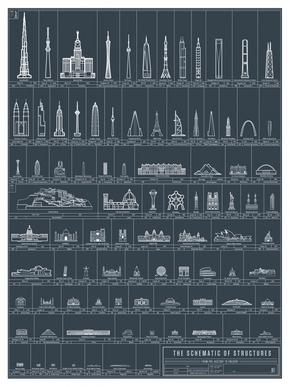 【演界信息图表】工业设计图风格-历史建筑示意图