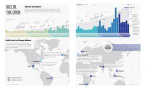 【演界信息图表】冷色调白背景-数据公开化