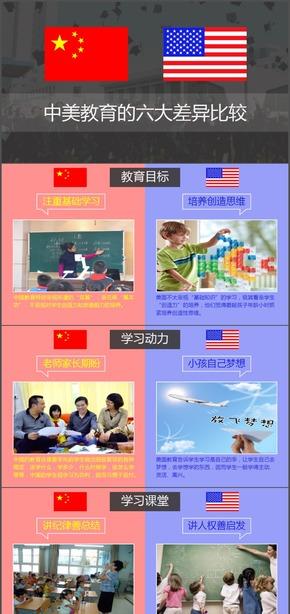 中美教育的六大差异比较